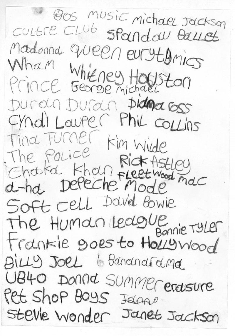 1980s List